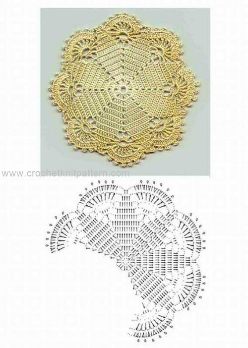 Crochet Patterns - Examples - Beautiful Crochet Patterns ...