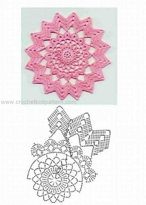 Crochet Pattern Examples : Crochet Patterns ? Examples Beautiful Crochet Patterns ...