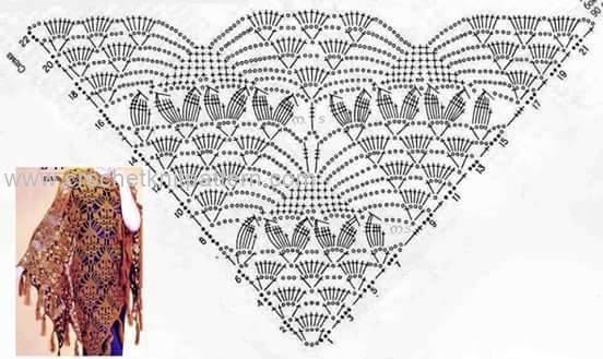 Free Shawl Crochet Patterns Beautiful Crochet Patterns And