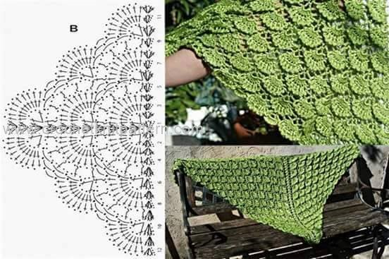 Womens Shawl Crochet Patterns Archives Beautiful Crochet Patterns