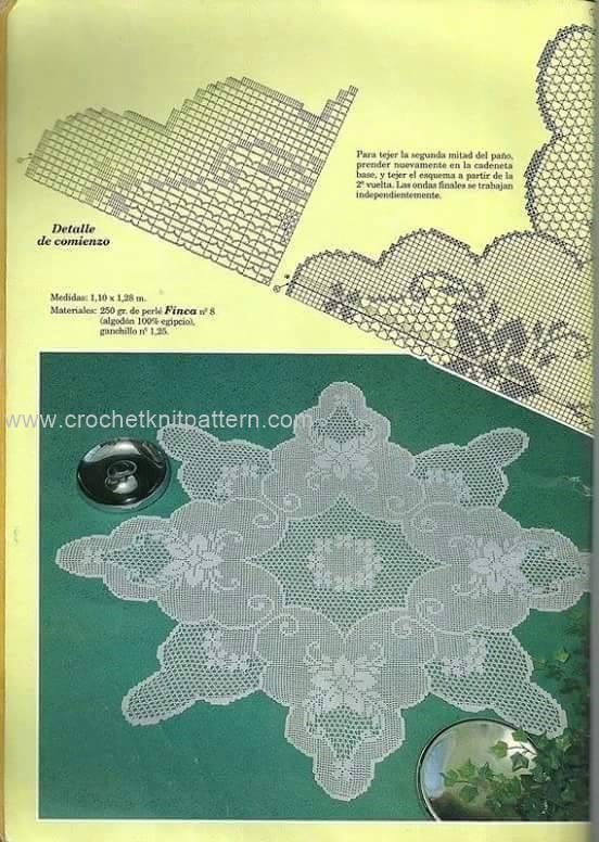 Home Decor Crochet Patterns Part 2