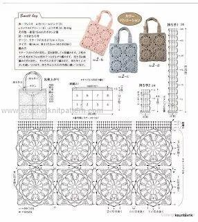 Free crochet purse diagram diy wiring diagrams free crochet bag patterns part 3 beautiful crochet patterns and rh crochetknitpattern com crochet diagram patterns ccuart Choice Image