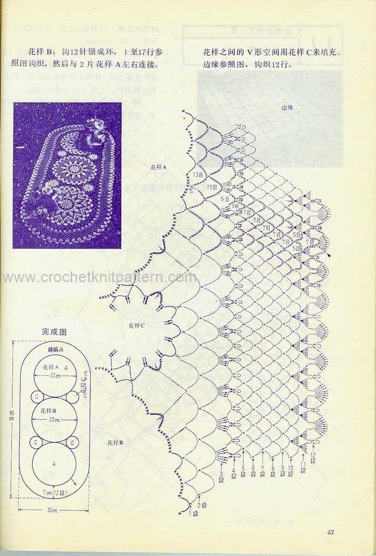 Best Home Decor Crochet Patterns Beautiful Crochet