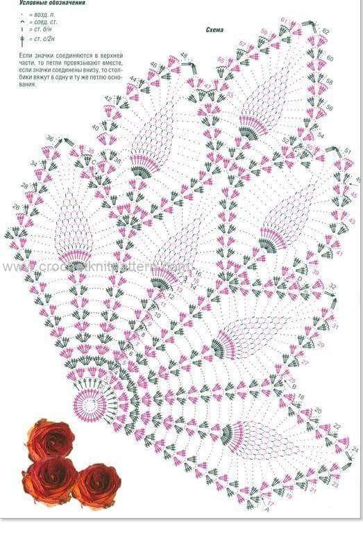 Home Decor Crochet Patterns Part 7 Beautiful Crochet