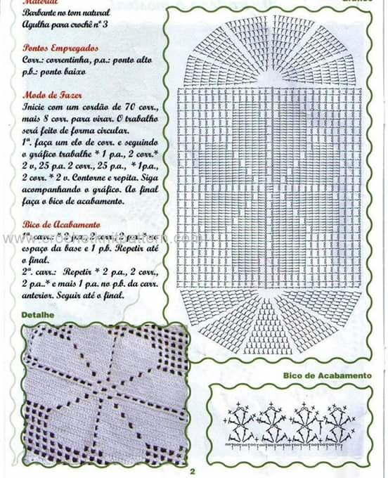 Home Decor Crochet Patterns Part 7 Beautiful Crochet Patterns and ...
