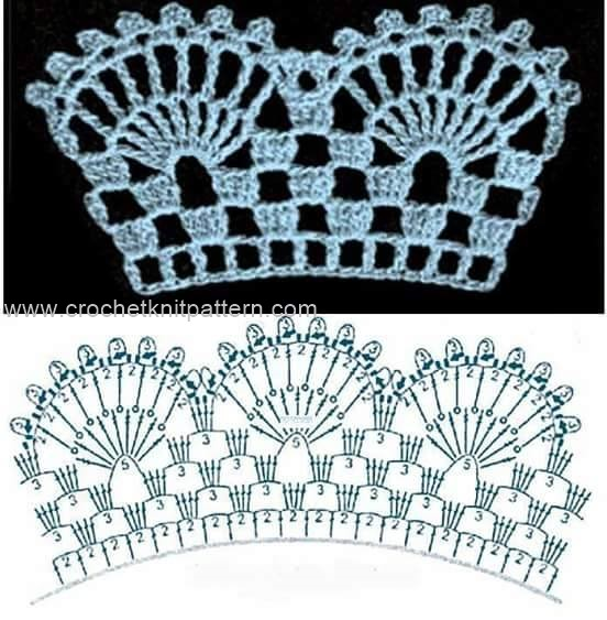 Awesome Lace Edging Crochet Patterns Archives Beautiful Crochet