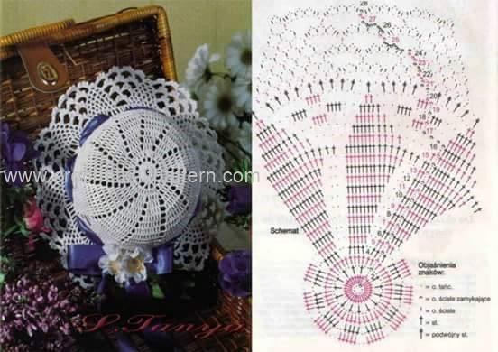 Crochet Sun Hat Patterns Beautiful Crochet Patterns And Knitting