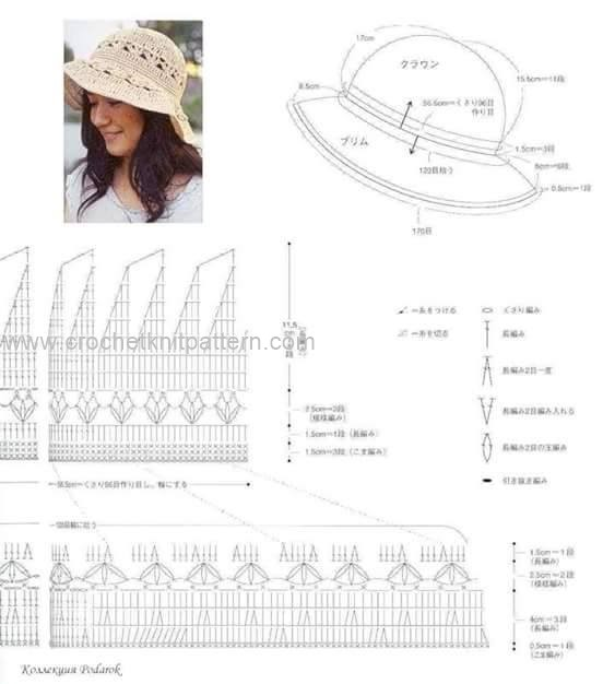 Crochet sun hat patterns beautiful crochet patterns and knitting crochet sun hat patterns ccuart Gallery