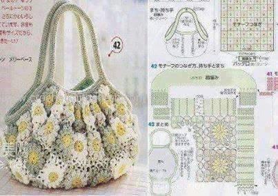 Free crochet bag patterns part 6 beautiful crochet patterns and free crochet bag patterns part 6 dt1010fo
