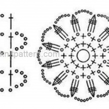 Схема вязания пледа крючком из ромашек схема