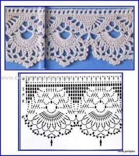 Lace Edging Crochet Patterns Part 4 Beautiful Crochet Patterns And
