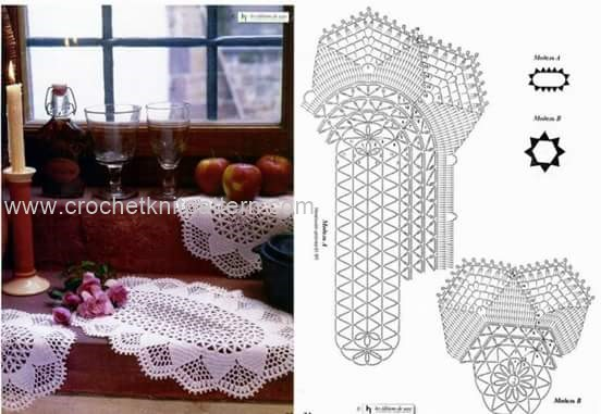 Free Crochet Patterns For Home Decor : Home Decor Beautiful Crochet Patterns and Knitting Patterns