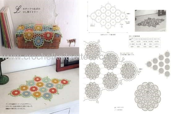 Free Crochet Patterns For Home Decor : New Home Decor Crochet Patterns Beautiful Crochet ...
