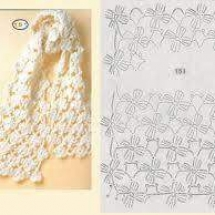 Shawl Crochet Patterns Part 6 18