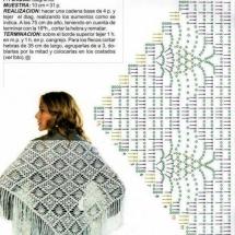 Shawl Crochet Patterns Part 8