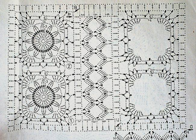Crochet Curtain Patterns Part 8 | | Beautiful Crochet Patterns and ...