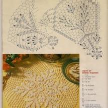 Home Decor Crochet Patterns Part 63