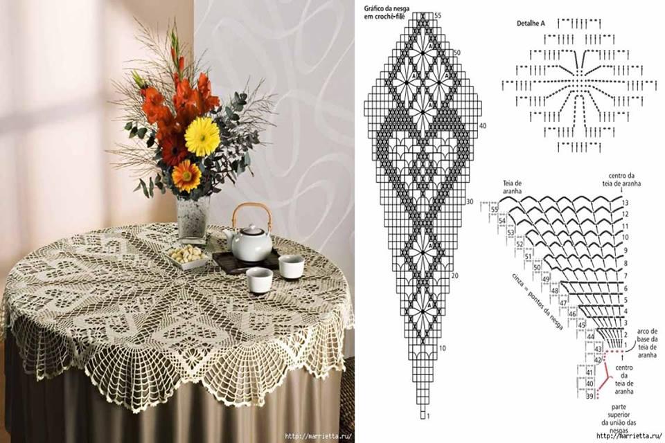 Home Decor Crochet Patterns Part 67 Beautiful Crochet Patterns and Knitting Patterns