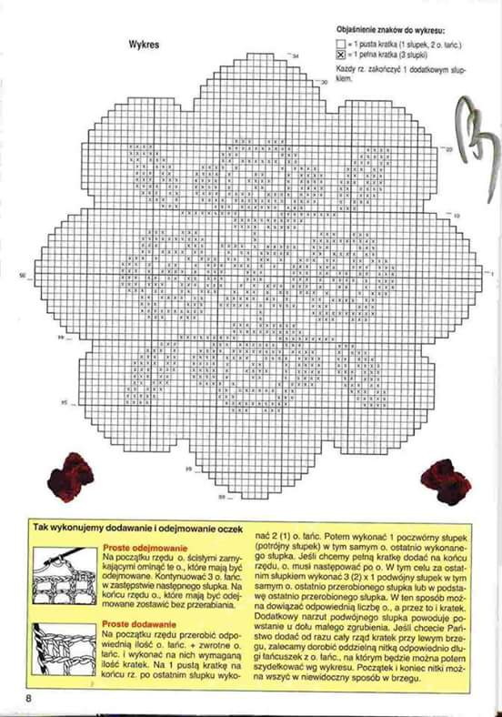 Home Decor Crochet Patterns Part 70 Beautiful Crochet