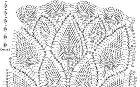 Croatia Knitting Patterns : ... Crochet Patterns Beautiful Crochet Patterns and Knitting Patterns