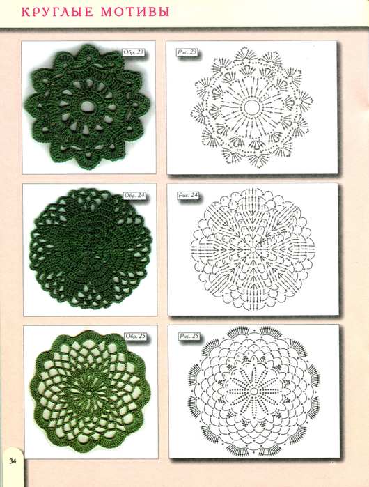 Crochet Pattern Examples : Crochet Examples Beautiful Crochet Patterns and Knitting ...