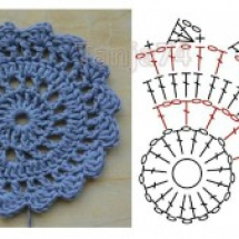 New Woman's Crochet Patterns Part 123