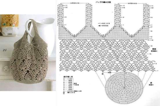Free Crochet Bag Patterns Part 23 Beautiful Crochet Patterns And