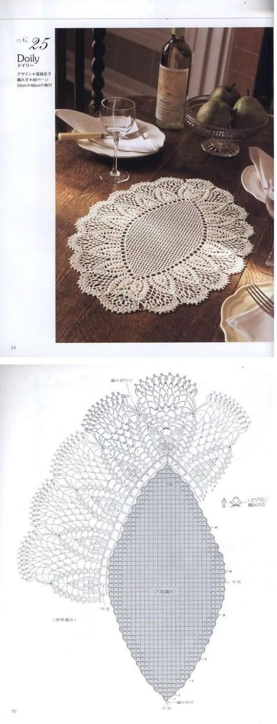 Home Decor Crochet Patterns Part 111 Beautiful Crochet