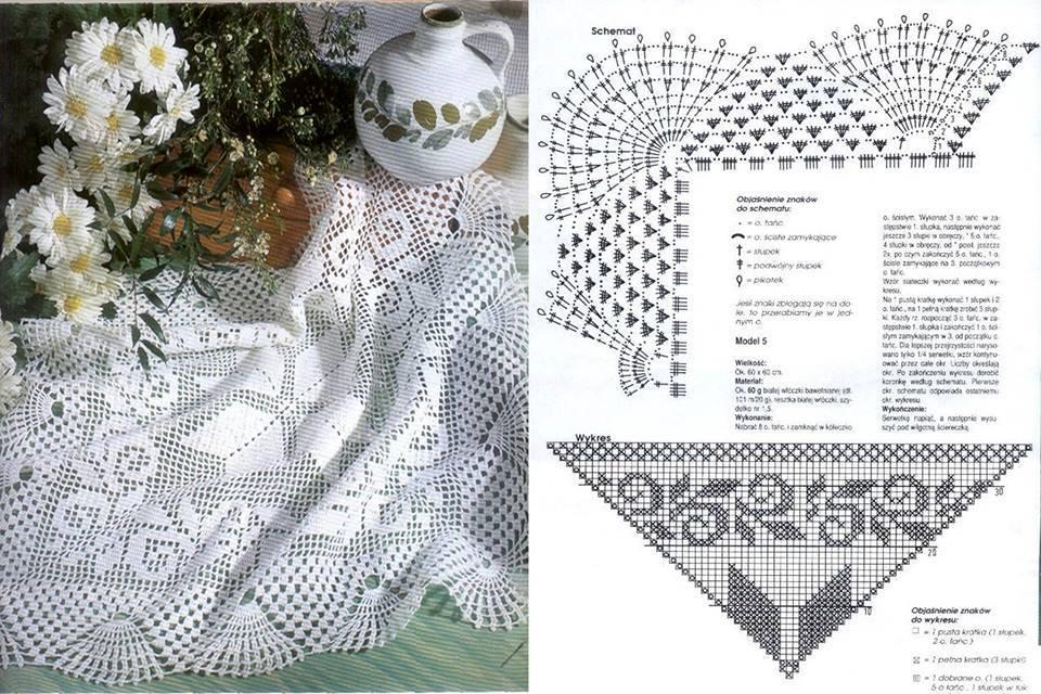 Crochet Patterns In Tamil : Home Decor Crochet Patterns 2016 Beautiful Crochet Patterns and ...