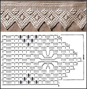 Lace Edging Crochet Patterns Part 13 Beautiful Crochet Patterns