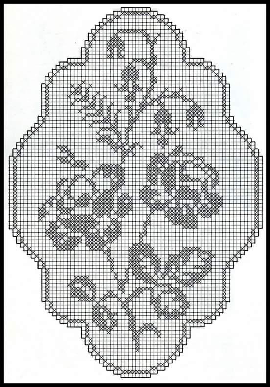 Only Crochet Patterns , Only Crochet Patterns , Only Crochet Patterns ...