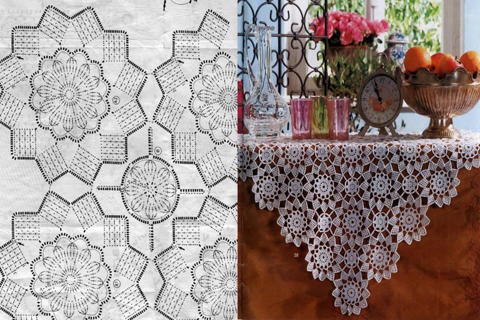 Home Decor Crochet Patterns Part 125 Beautiful Crochet Home Decorators Catalog Best Ideas of Home Decor and Design [homedecoratorscatalog.us]