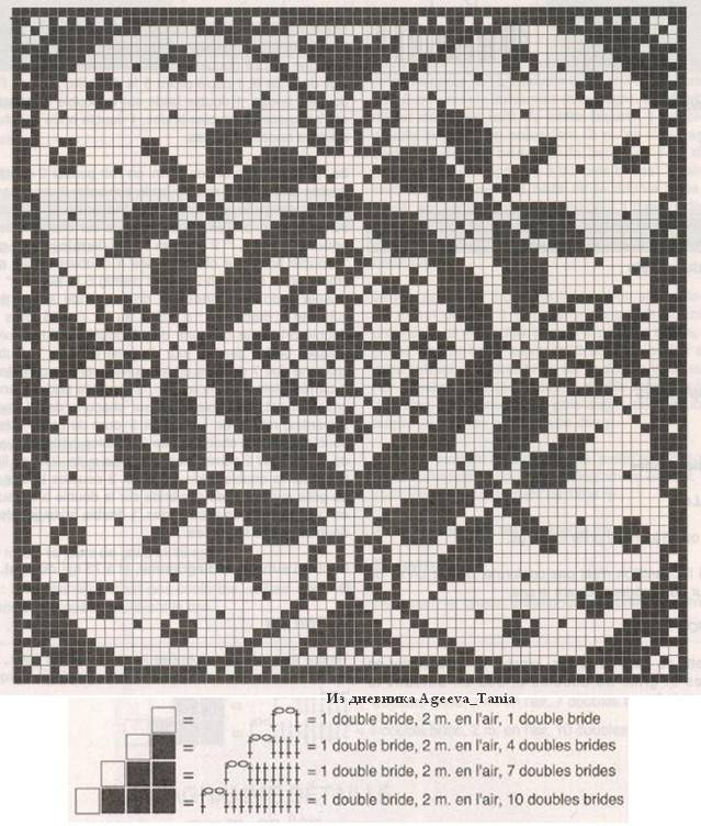 January 2017 Beautiful Crochet Patterns and Knitting Patterns