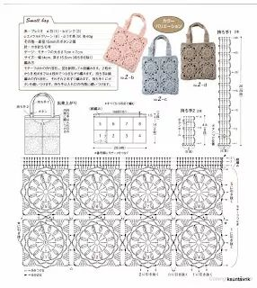 Free crochet bag patterns part 25 beautiful crochet patterns and free crochet bag patterns part 25 ccuart Gallery