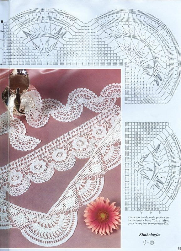 Free Lace Edging Crochet Patterns Archives Beautiful Crochet
