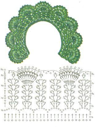 Collar Crochet Patterns Part 3 Beautiful Crochet Patterns And