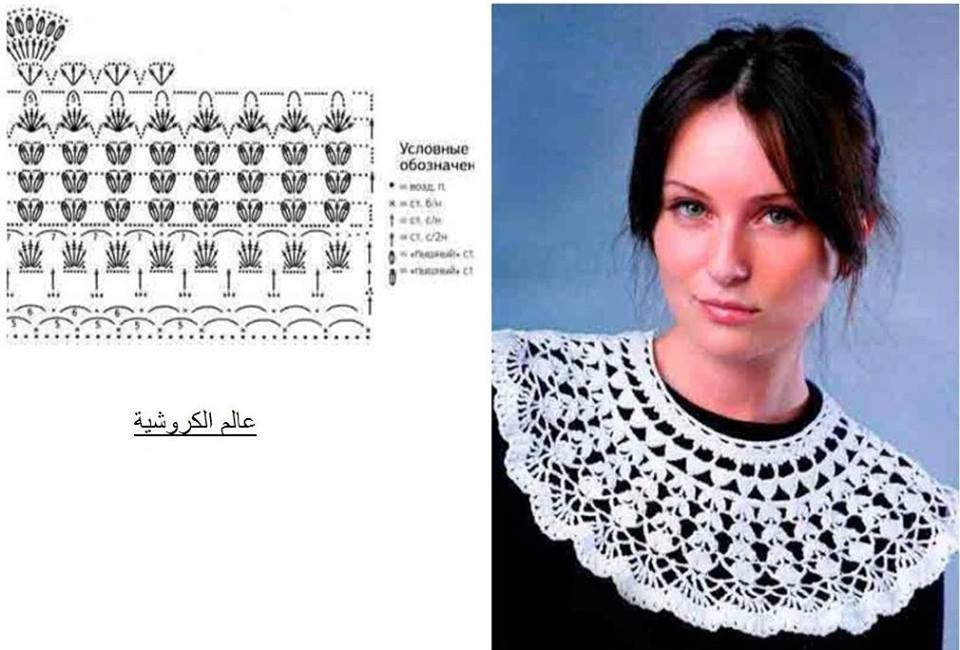 Free Collar Crochet Patterns Archives - Beautiful Crochet Patterns ...