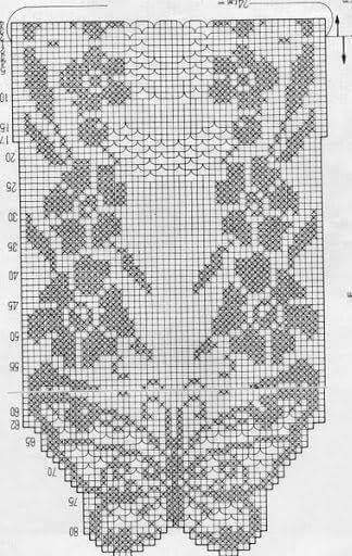 only crochet patterns archives beautiful crochet. Black Bedroom Furniture Sets. Home Design Ideas
