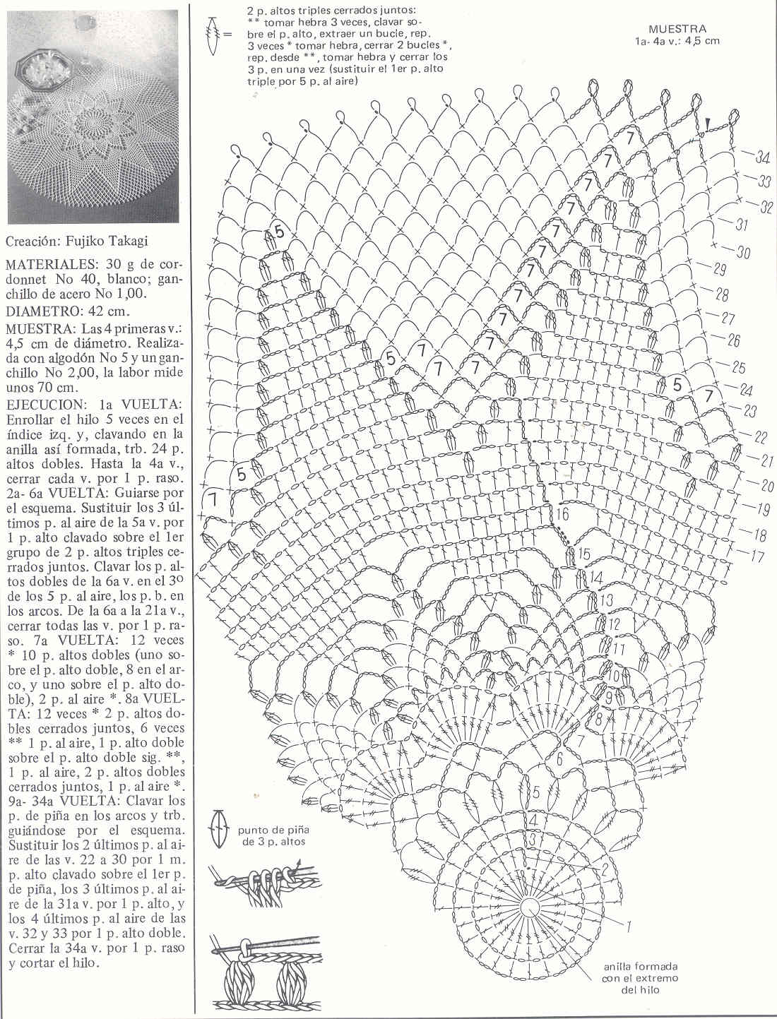 150 FAVORITE CROCHET DESIGNS - Auto Electrical Wiring Diagram