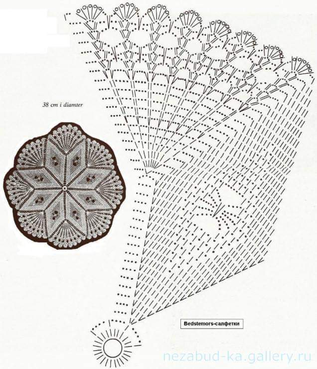 Beautiful Crochet Patterns And Knitting Patterns Browse