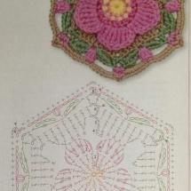 Crochet Patterns – Examples Part 22 5